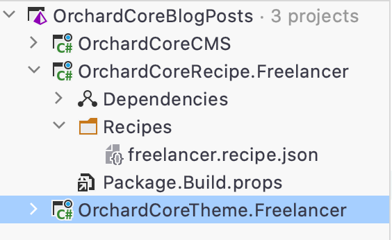 Orchard Core Theme